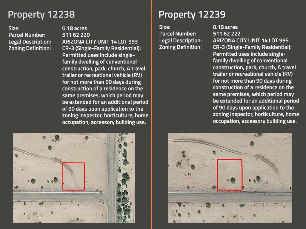 Beginner Pack of Over Ten Arizona Investment Lots - Image 3