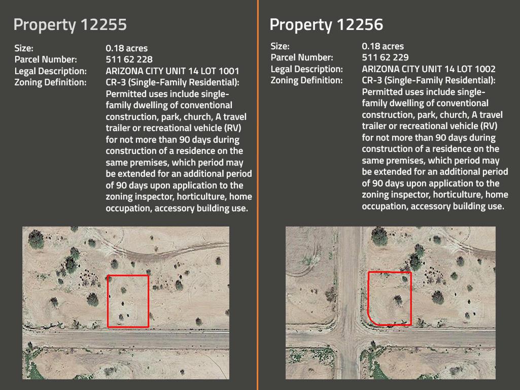 Beginner Pack of Over Ten Arizona Investment Lots - Image 5