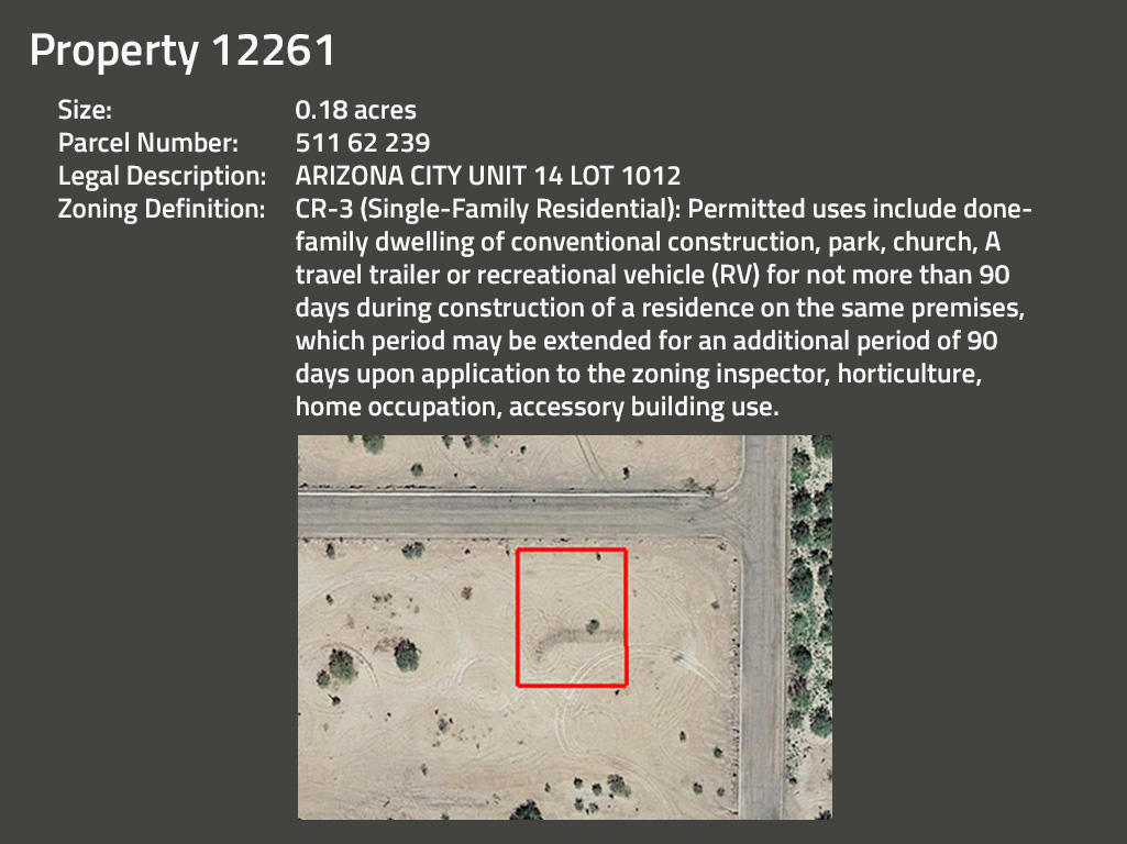 Beginner Pack of Over Ten Arizona Investment Lots - Image 8
