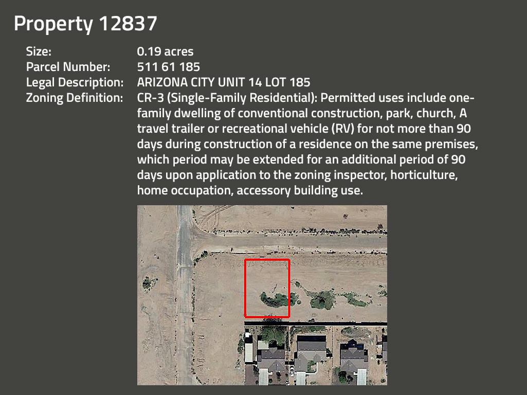 Intermediate Arizona Investor Pack of Five Side By Side Lots - Image 4