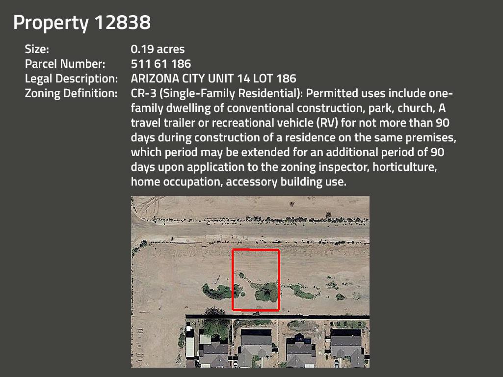 Intermediate Arizona Investor Pack of Five Side By Side Lots - Image 5