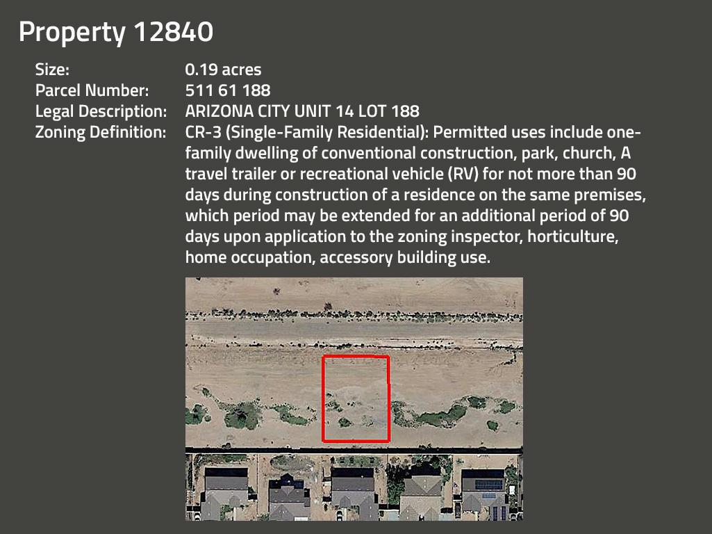Intermediate Arizona Investor Pack of Five Side By Side Lots - Image 7