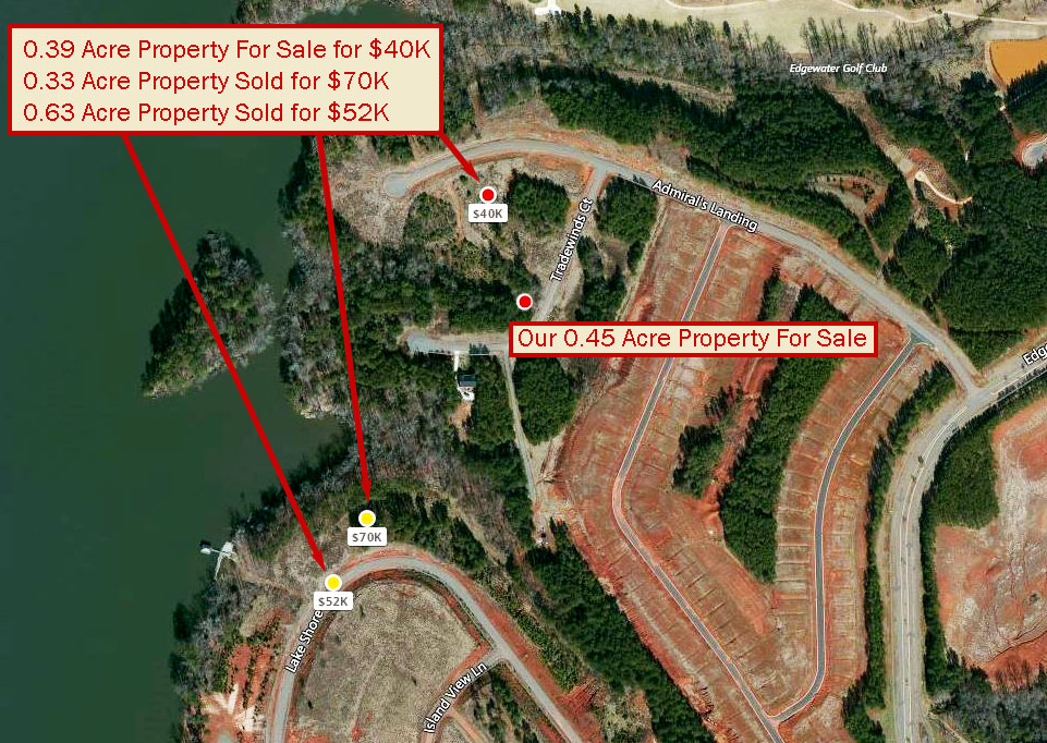 Lakeside Lot in South Carolina Discount Pay